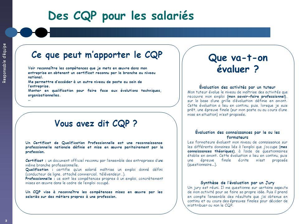 Responsable déquipe 3 Des CQP pour les salariés Vous avez dit CQP ? Un Certificat de Qualification Professionnelle est une reconnaissance professionne