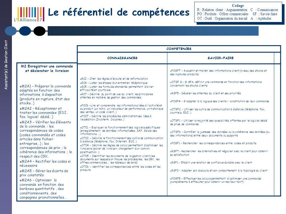 Assistant(e) de Gestion Client Le référentiel de compétences COMPETENCES CONNAISSANCESSAVOIR-FAIRE RC2 - Citer les règles d'écoute et de reformulation