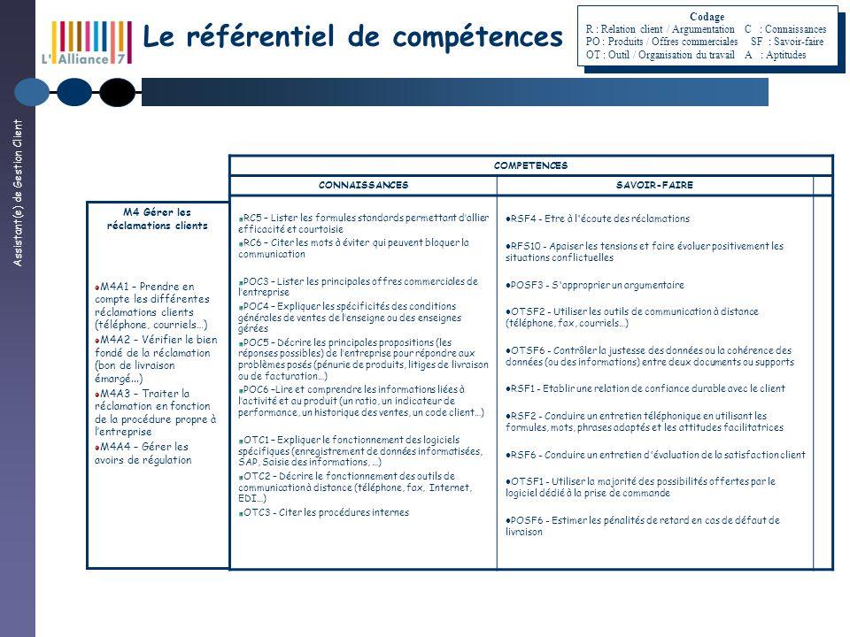 Assistant(e) de Gestion Client Le référentiel de compétences COMPETENCES CONNAISSANCESSAVOIR-FAIRE RC5 – Lister les formules standards permettant dall