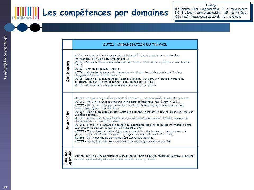 Assistant(e) de Gestion Client 15 OUTIL / ORGANISATION DU TRAVAIL OTC1 – Expliquer le fonctionnement des logiciels spécifiques (enregistrement de donn