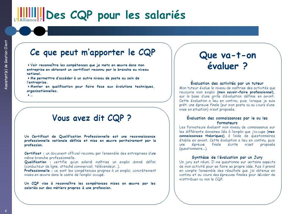 2 Des CQP pour les salariés Vous avez dit CQP ? Un Certificat de Qualification Professionnelle est une reconnaissance professionnelle nationale défini
