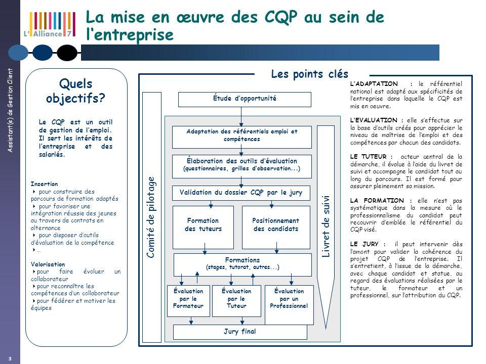 Assistant(e) de Gestion Client 3 La mise en œuvre des CQP au sein de lentreprise Comité de pilotage Élaboration des outils dévaluation (questionnaires