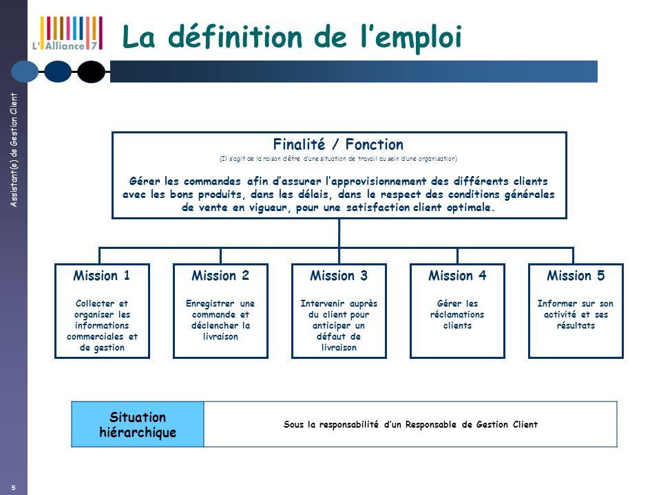 Assistant(e) de Gestion Client 5 La définition de lemploi Finalité / Fonction (Il sagit de la raison dêtre dune situation de travail au sein dune orga