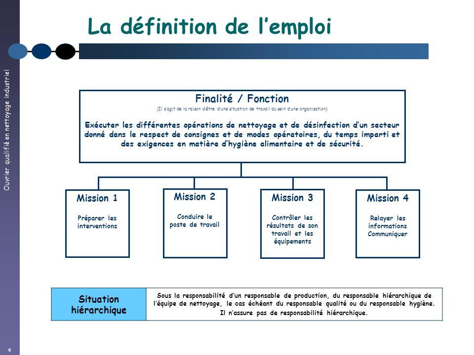 Ouvrier qualifié en nettoyage industriel 6 La définition de lemploi Finalité / Fonction (Il sagit de la raison dêtre dune situation de travail au sein