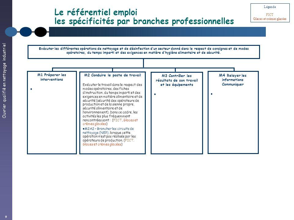 Ouvrier qualifié en nettoyage industriel 9 Le référentiel emploi les spécificités par branches professionnelles Exécuter les différentes opérations de