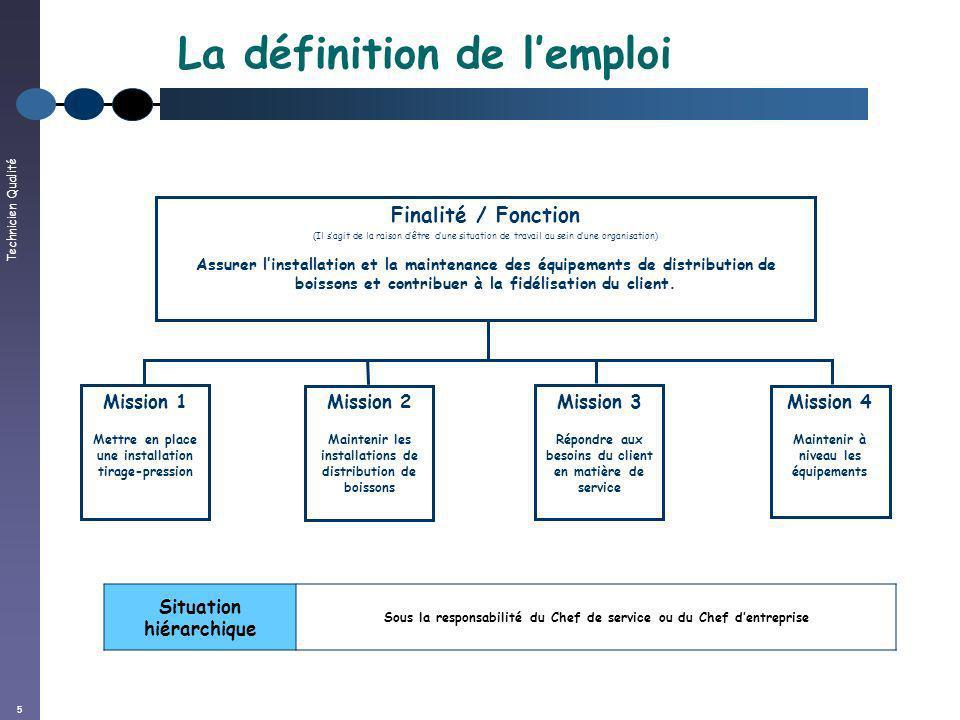 Technicien Qualité 5 La définition de lemploi Finalité / Fonction (Il sagit de la raison dêtre dune situation de travail au sein dune organisation) As