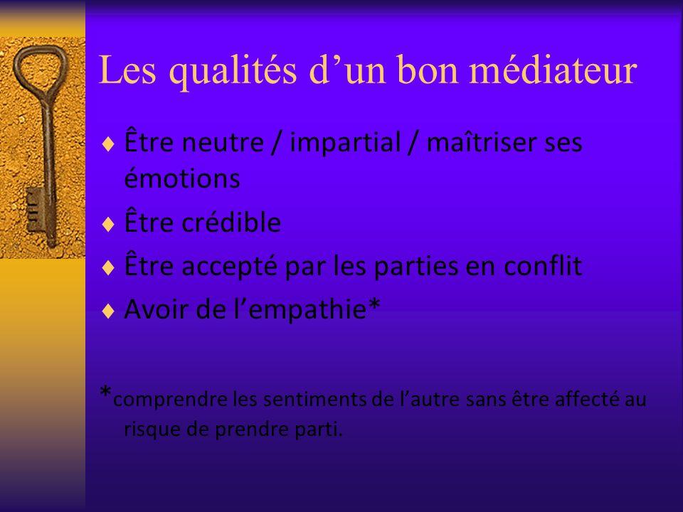 Les qualités dun bon médiateur Être neutre / impartial / maîtriser ses émotions Être crédible Être accepté par les parties en conflit Avoir de lempath