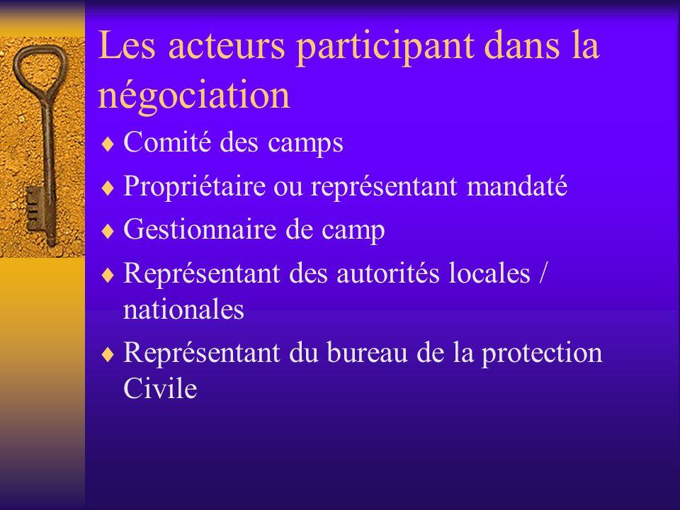 Les acteurs participant dans la négociation Comité des camps Propriétaire ou représentant mandaté Gestionnaire de camp Représentant des autorités loca