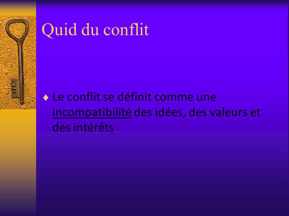 Quid du conflit Le conflit se définit comme une incompatibilité des idées, des valeurs et des intérêts
