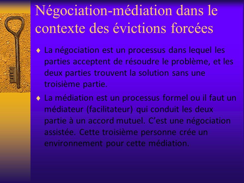 Négociation-médiation dans le contexte des évictions forcées La négociation est un processus dans lequel les parties acceptent de résoudre le problème