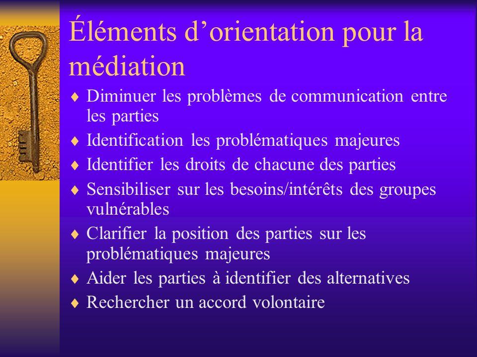 Éléments dorientation pour la médiation Diminuer les problèmes de communication entre les parties Identification les problématiques majeures Identifie