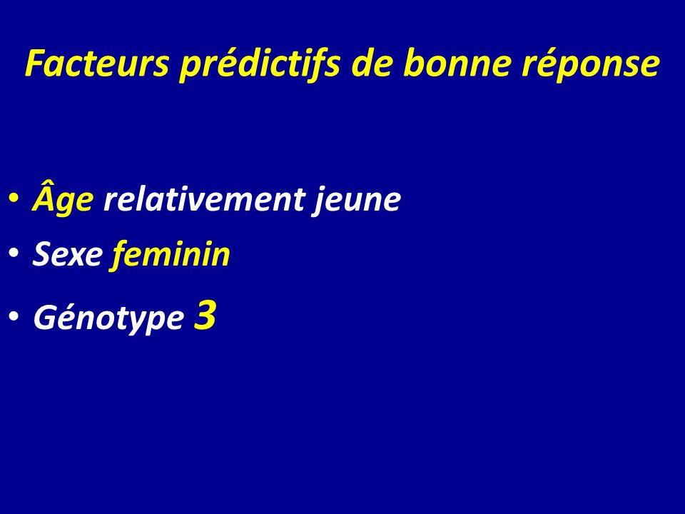 Facteurs prédictifs de bonne réponse Âge relativement jeune Sexe feminin Génotype 3