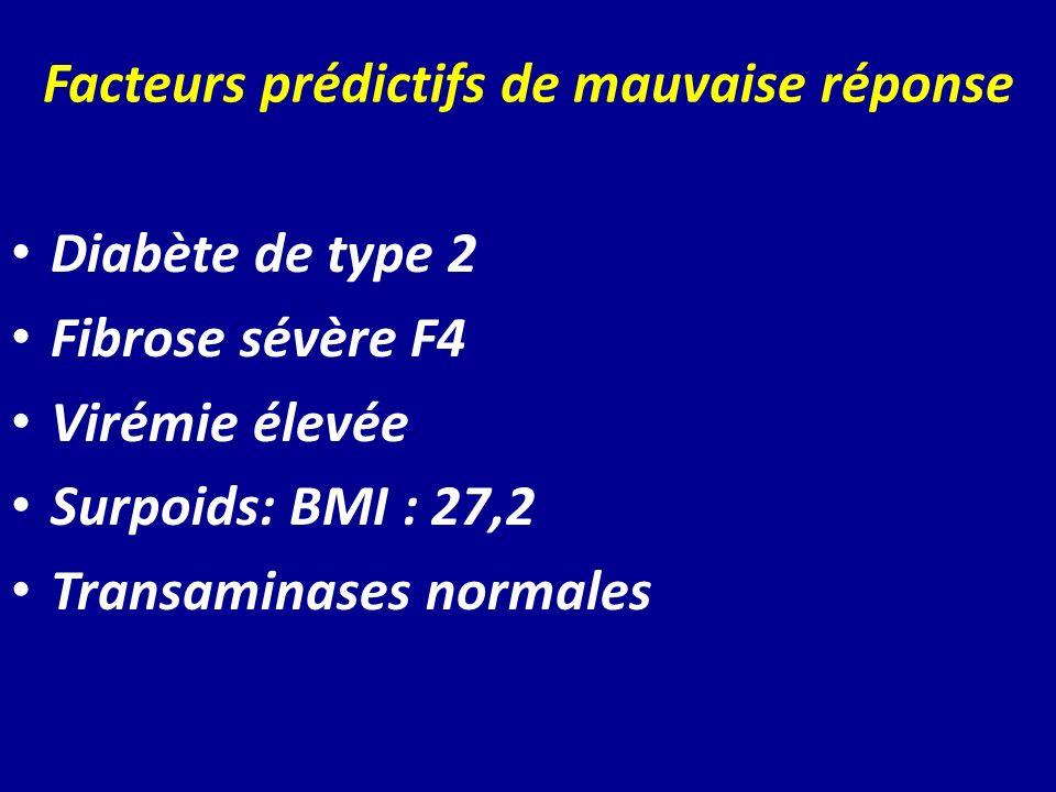 Facteurs prédictifs de mauvaise réponse Diabète de type 2 Fibrose sévère F4 Virémie élevée Surpoids: BMI : 27,2 Transaminases normales