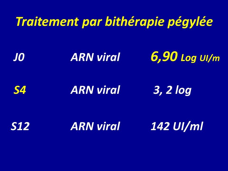 Traitement par bithérapie pégylée J0 ARN viral 6,90 Log UI/m S4 ARN viral 3, 2 log S12 ARN viral 142 UI/ml