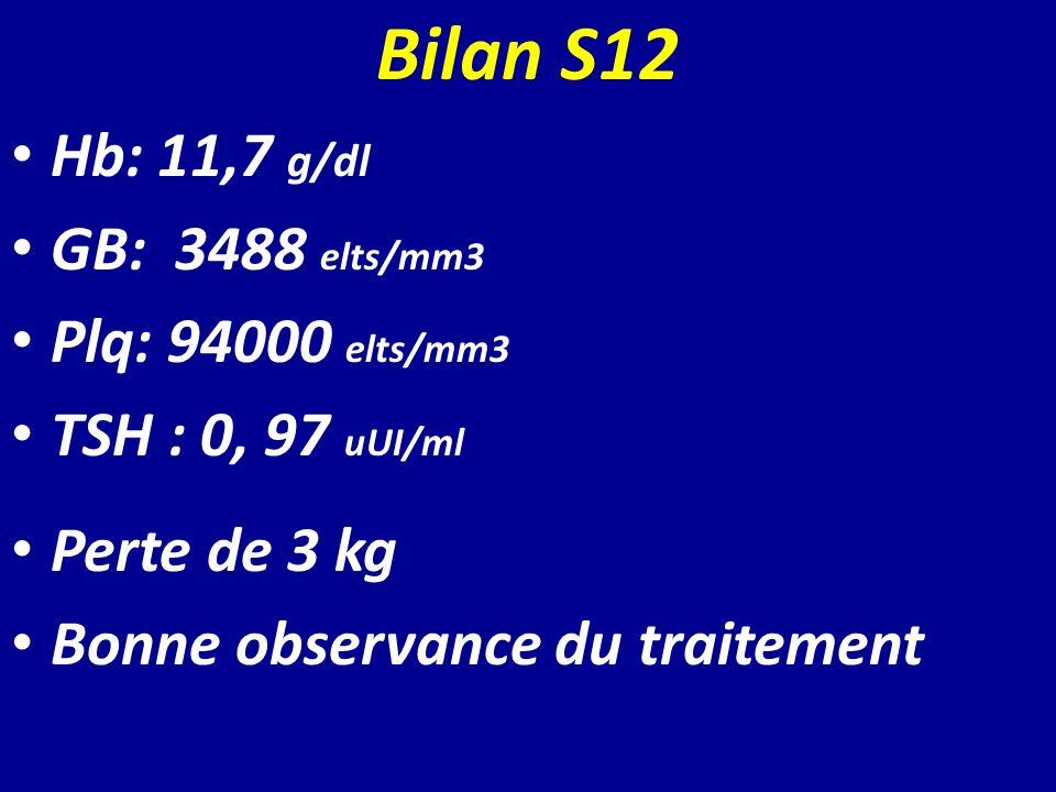 Bilan S12 Hb: 11,7 g/dl GB: 3488 elts/mm3 Plq: 94000 elts/mm3 TSH : 0, 97 uUI/ml Perte de 3 kg Bonne observance du traitement