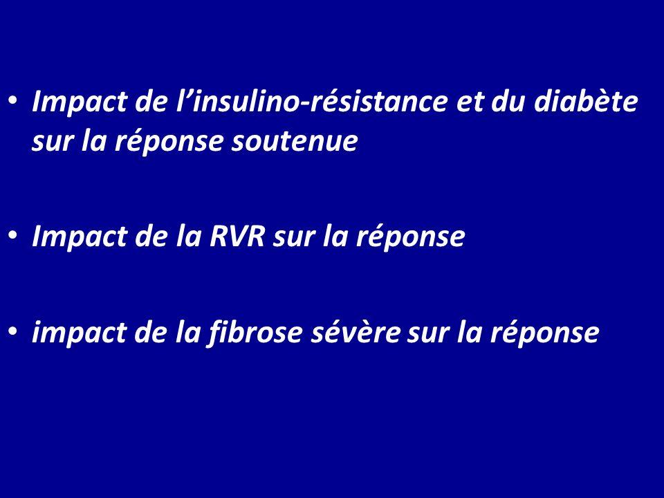 Impact de linsulino-résistance et du diabète sur la réponse soutenue Impact de la RVR sur la réponse impact de la fibrose sévère sur la réponse