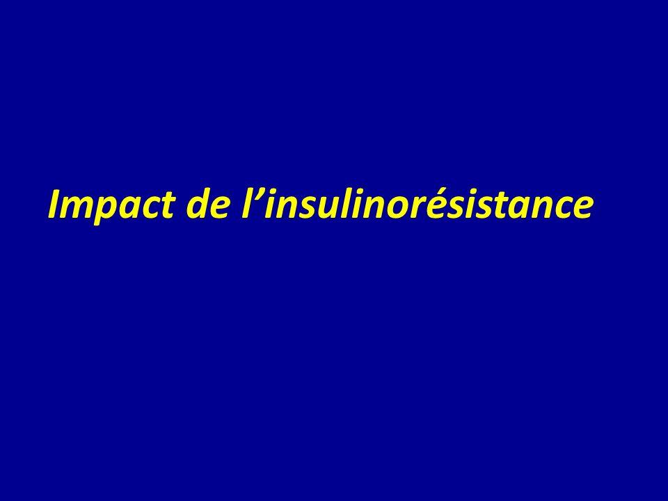 Impact de linsulinorésistance