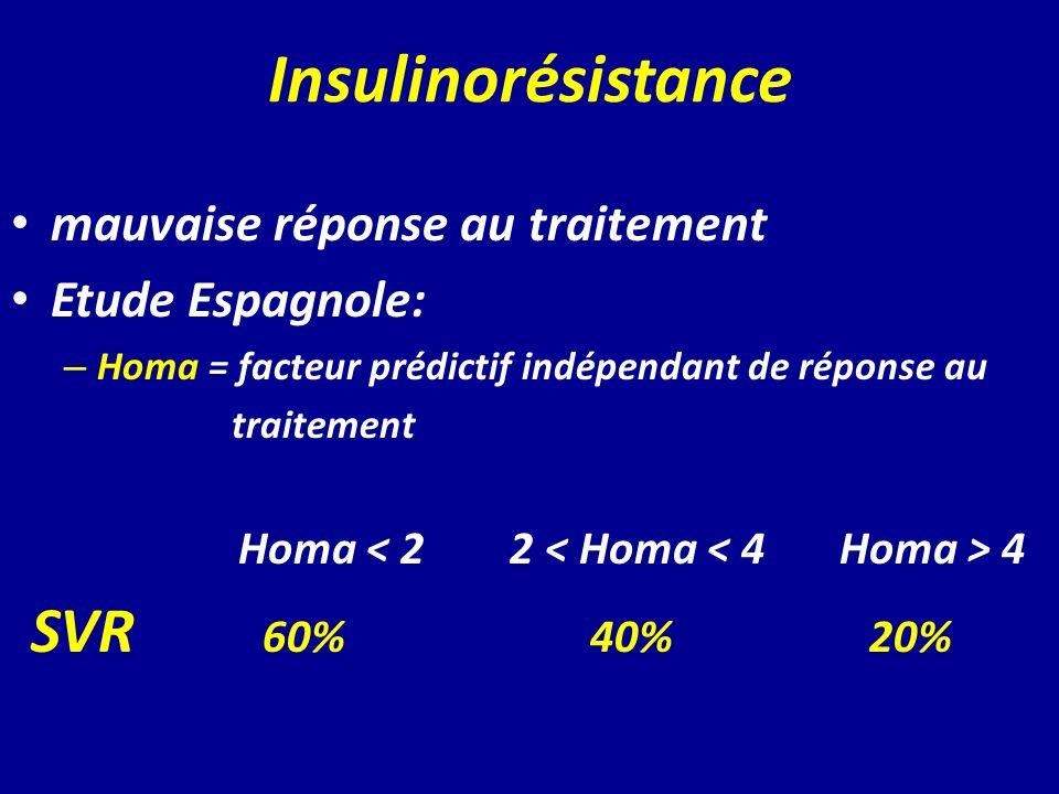 Insulinorésistance mauvaise réponse au traitement Etude Espagnole: – Homa = facteur prédictif indépendant de réponse au traitement Homa 4 SVR 60% 40%