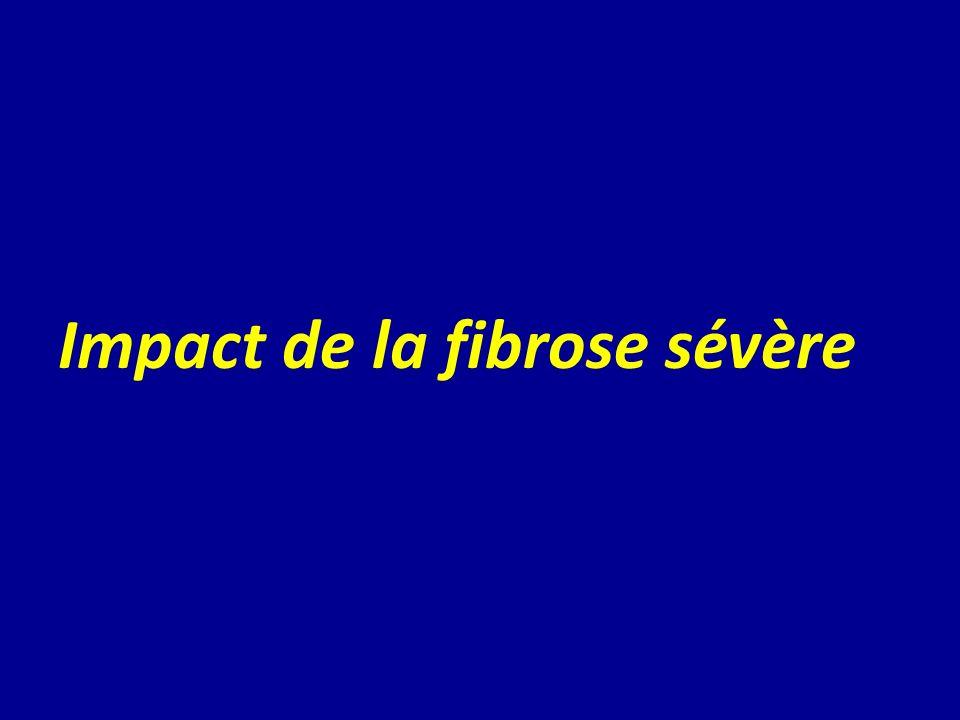 Impact de la fibrose sévère