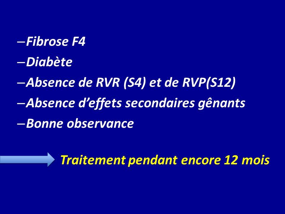 – Fibrose F4 – Diabète – Absence de RVR (S4) et de RVP(S12) – Absence deffets secondaires gênants – Bonne observance Traitement pendant encore 12 mois