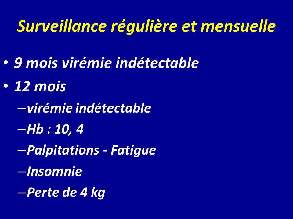 Surveillance régulière et mensuelle 9 mois virémie indétectable 12 mois – virémie indétectable – Hb : 10, 4 – Palpitations - Fatigue – Insomnie – Pert