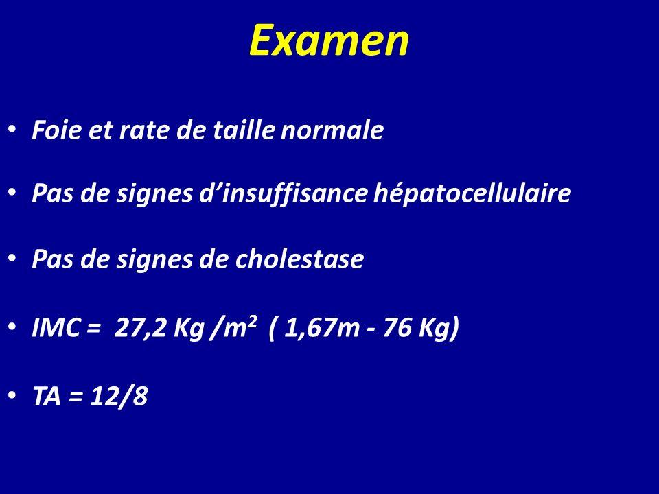 Examen Foie et rate de taille normale Pas de signes dinsuffisance hépatocellulaire Pas de signes de cholestase IMC = 27,2 Kg /m 2 ( 1,67m - 76 Kg) TA
