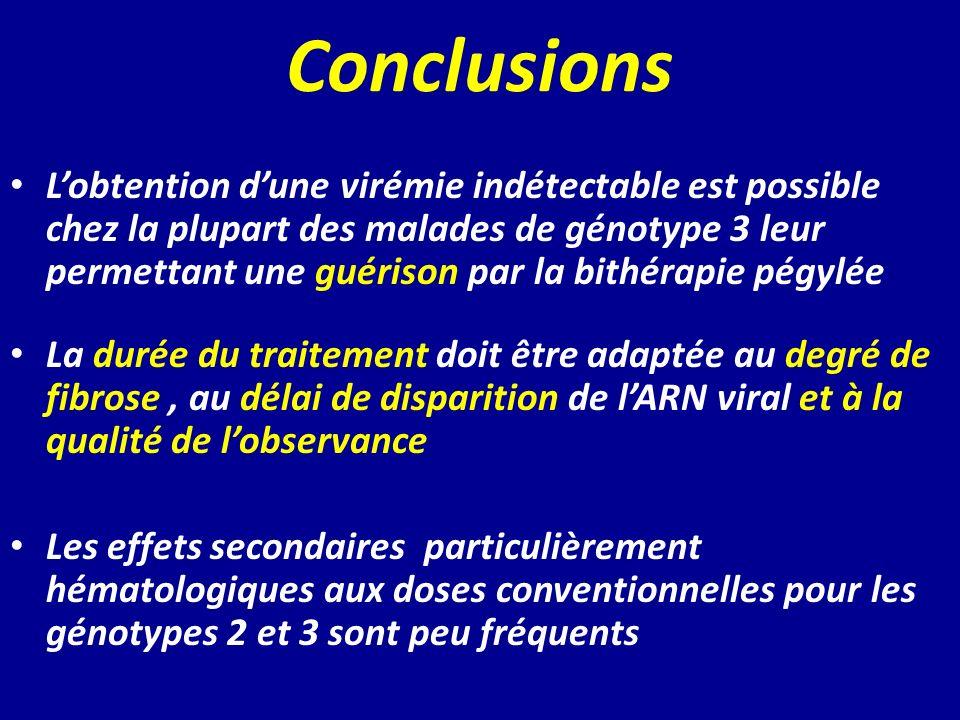 Conclusions Lobtention dune virémie indétectable est possible chez la plupart des malades de génotype 3 leur permettant une guérison par la bithérapie