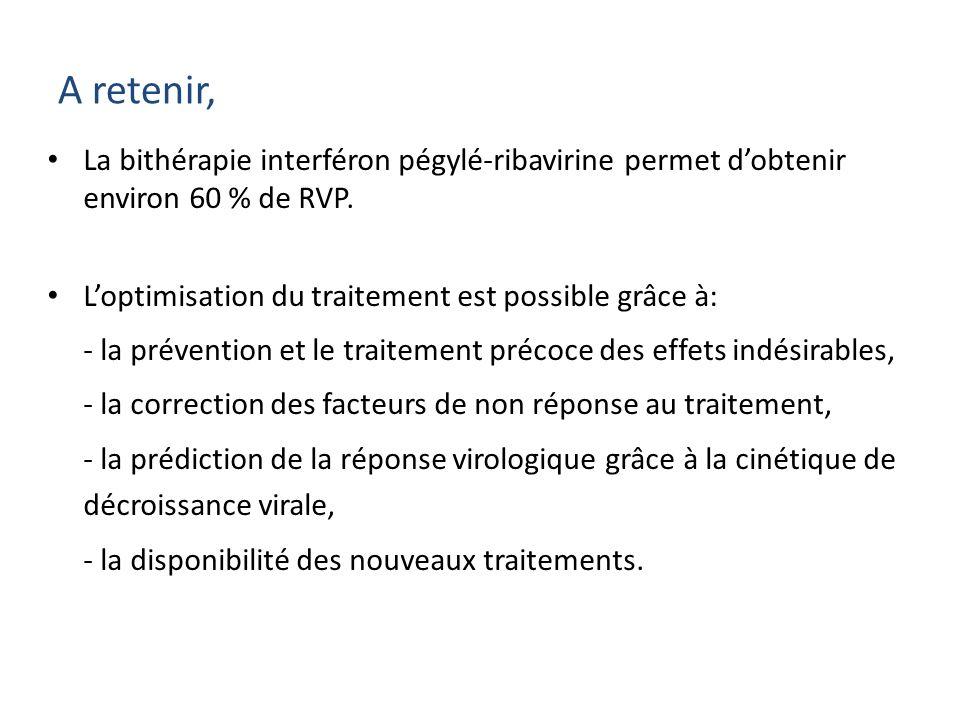 A retenir, La bithérapie interféron pégylé-ribavirine permet dobtenir environ 60 % de RVP. Loptimisation du traitement est possible grâce à: - la prév