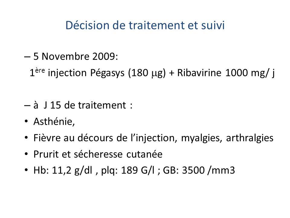 Décision de traitement et suivi – 5 Novembre 2009: 1 ère injection Pégasys (180 g) + Ribavirine 1000 mg/ j – à J 15 de traitement : Asthénie, Fièvre a