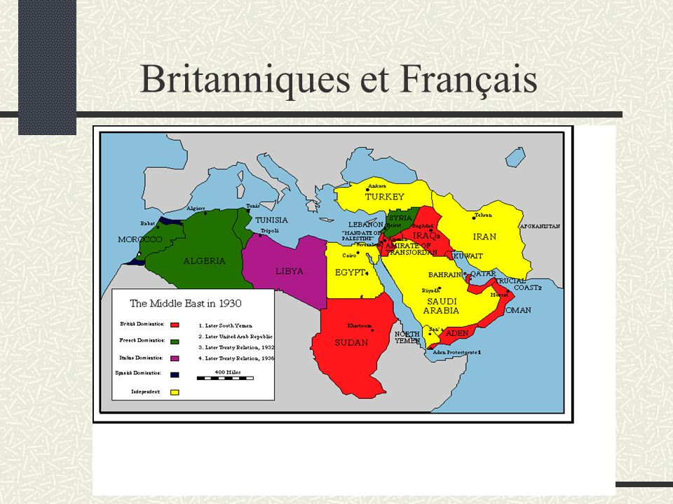 Britanniques et Français