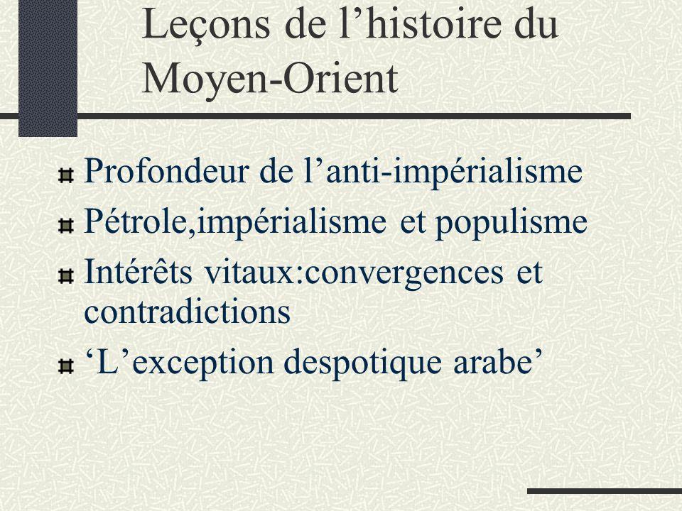 Leçons de lhistoire du Moyen-Orient Profondeur de lanti-impérialisme Pétrole,impérialisme et populisme Intérêts vitaux:convergences et contradictions Lexception despotique arabe