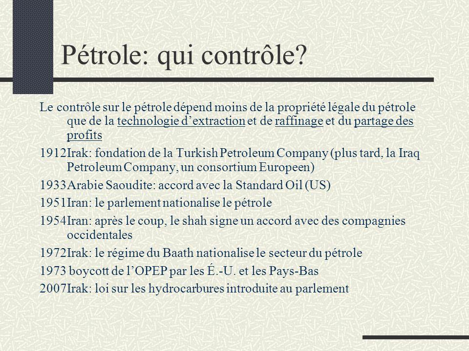 Pétrole: qui contrôle? Le contrôle sur le pétrole dépend moins de la propriété légale du pétrole que de la technologie dextraction et de raffinage et