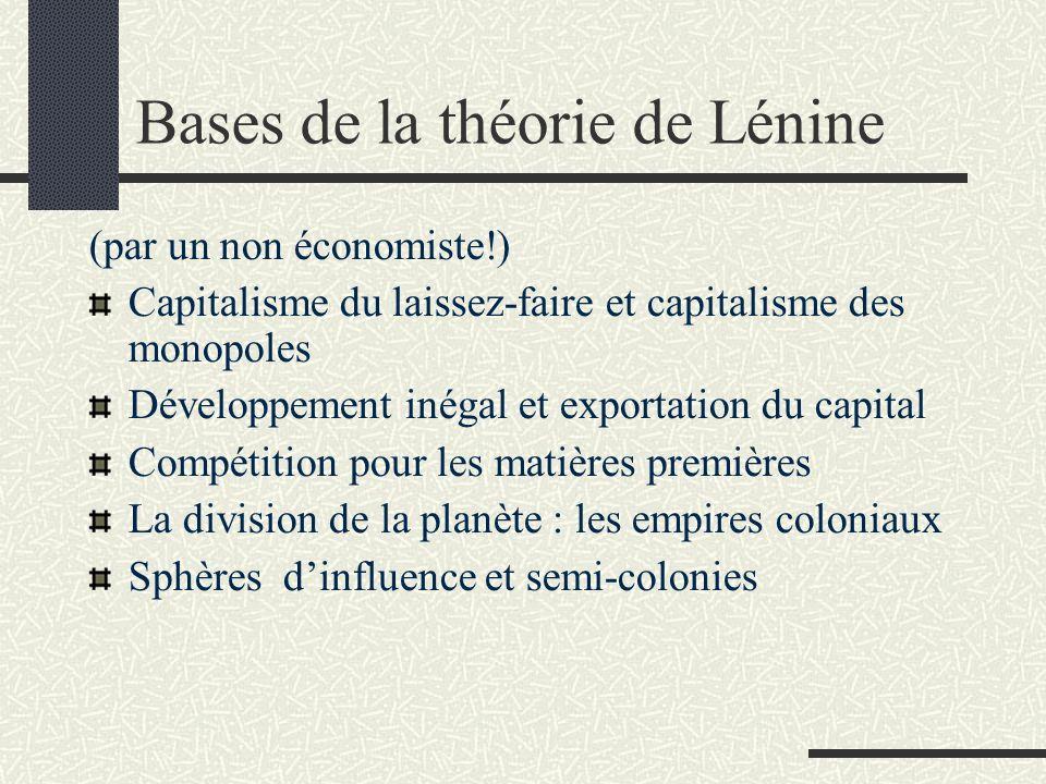 Bases de la théorie de Lénine (par un non économiste!) Capitalisme du laissez-faire et capitalisme des monopoles Développement inégal et exportation d