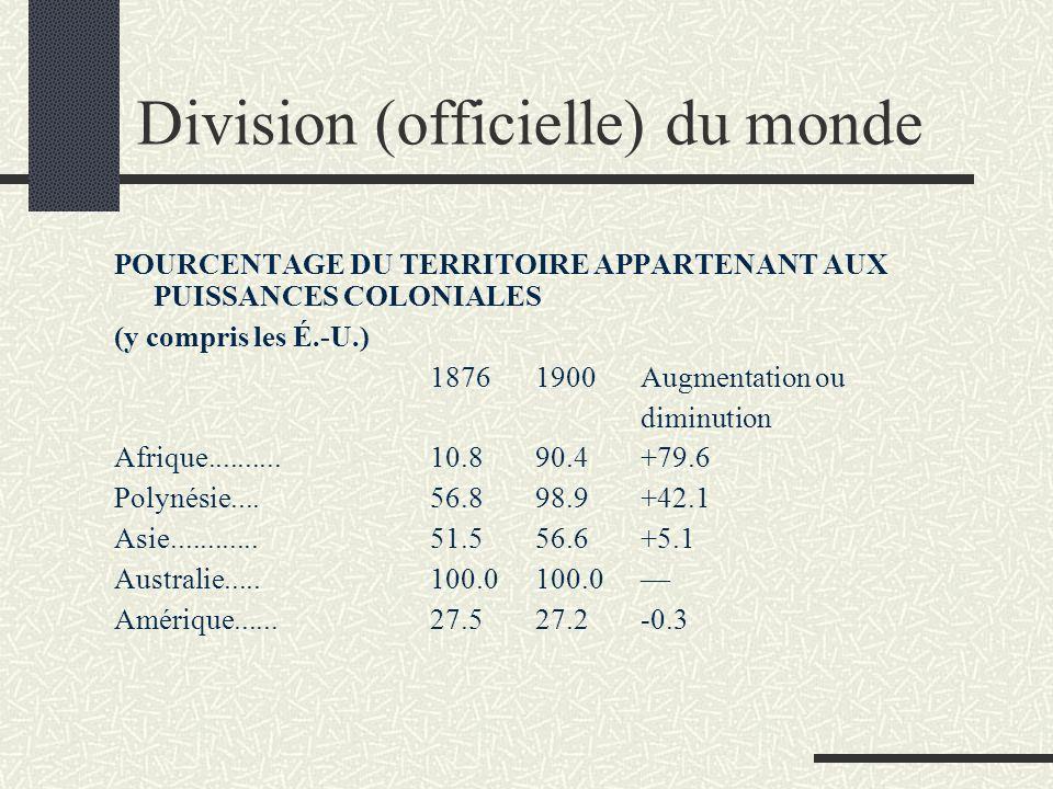 Division (officielle) du monde POURCENTAGE DU TERRITOIRE APPARTENANT AUX PUISSANCES COLONIALES (y compris les É.-U.) 1876 1900 Augmentation ou diminut