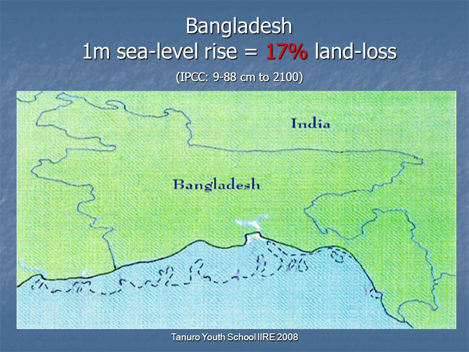 Tanuro Youth School IIRE 2008 Bangladesh 1m sea-level rise = 17% land-loss (IPCC: 9-88 cm to 2100) projected present