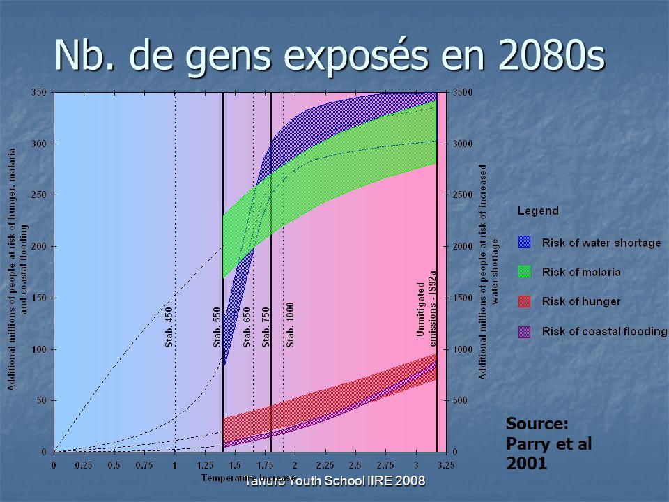 Nb. de gens exposés en 2080s Source: Parry et al 2001