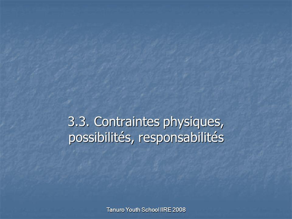 Tanuro Youth School IIRE 2008 3.3. Contraintes physiques, possibilités, responsabilités