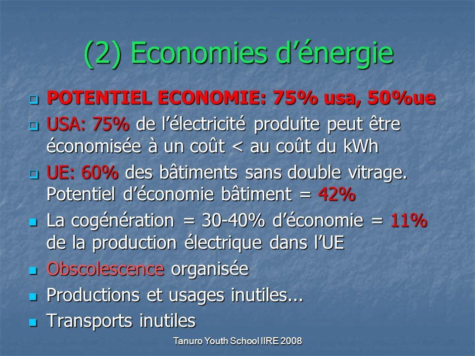 Tanuro Youth School IIRE 2008 (2) Economies dénergie POTENTIEL ECONOMIE: 75% usa, 50%ue POTENTIEL ECONOMIE: 75% usa, 50%ue USA: 75% de lélectricité produite peut être économisée à un coût < au coût du kWh USA: 75% de lélectricité produite peut être économisée à un coût < au coût du kWh UE: 60% des bâtiments sans double vitrage.