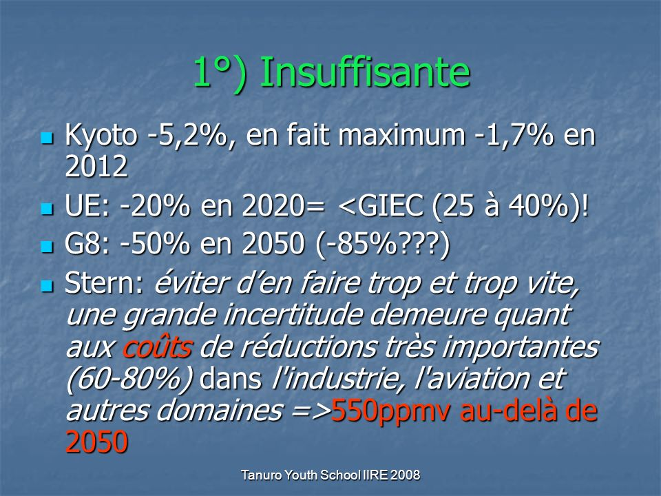 Tanuro Youth School IIRE 2008 1°) Insuffisante Kyoto -5,2%, en fait maximum -1,7% en 2012 Kyoto -5,2%, en fait maximum -1,7% en 2012 UE: -20% en 2020= <GIEC (25 à 40%).