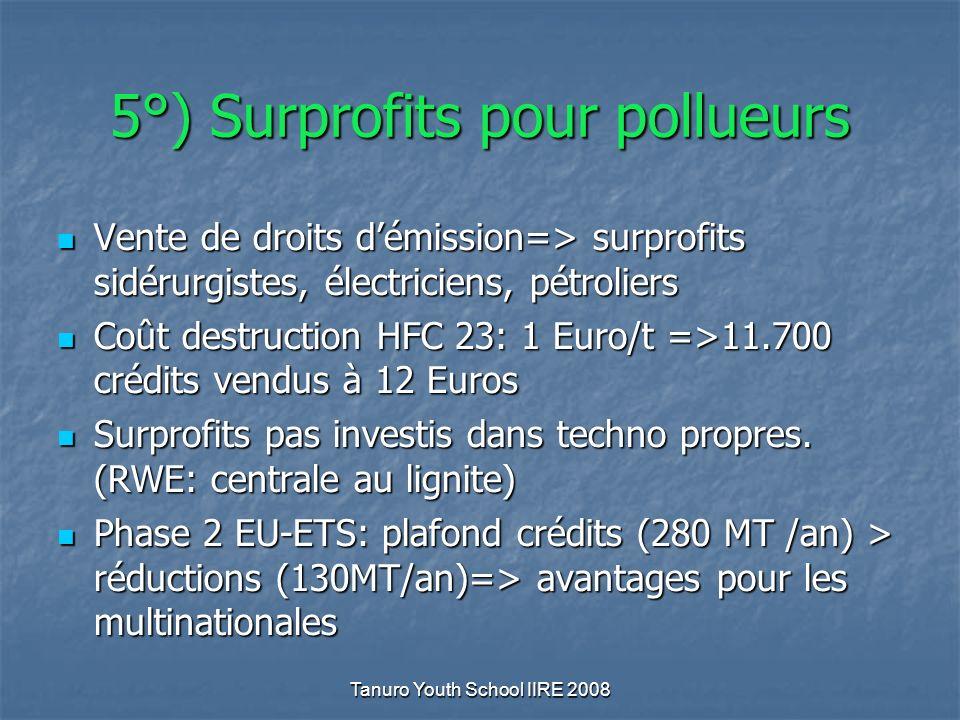 Tanuro Youth School IIRE 2008 5°) Surprofits pour pollueurs Vente de droits démission=> surprofits sidérurgistes, électriciens, pétroliers Vente de droits démission=> surprofits sidérurgistes, électriciens, pétroliers Coût destruction HFC 23: 1 Euro/t =>11.700 crédits vendus à 12 Euros Coût destruction HFC 23: 1 Euro/t =>11.700 crédits vendus à 12 Euros Surprofits pas investis dans techno propres.