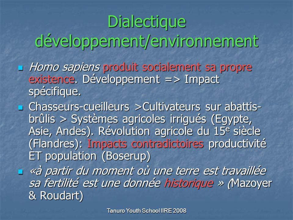 Tanuro Youth School IIRE 2008 Dialectique développement/environnement Homo sapiens produit socialement sa propre existence.
