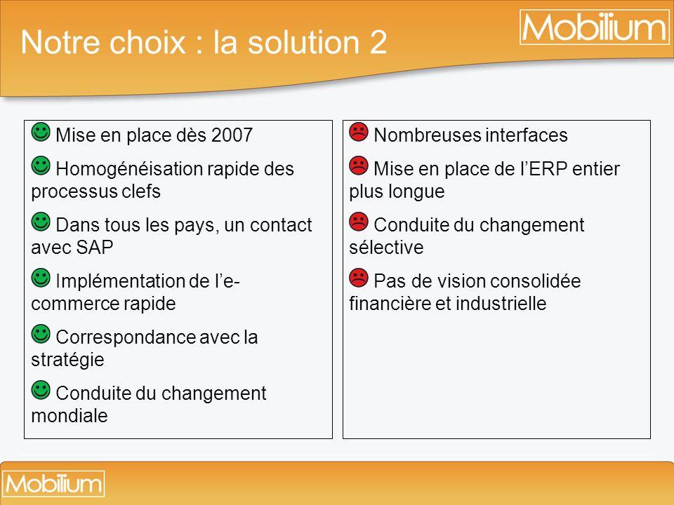 Mise en place dès 2007 Homogénéisation rapide des processus clefs Dans tous les pays, un contact avec SAP Implémentation de le- commerce rapide Corres