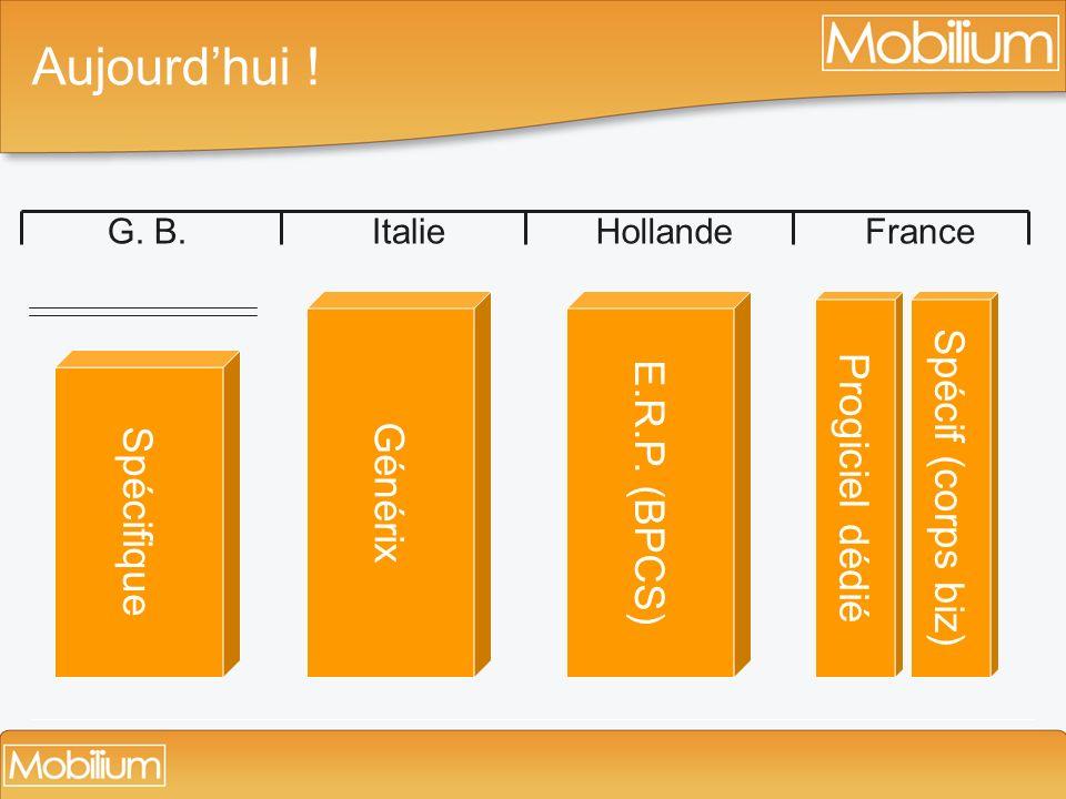 3 solutions envisageables Implanter SAP/R3 sur un pays dici juin 2007, généralisation ensuite Implanter modules commerciaux et logistiques sur tous les pays dici à 2007 et ensuite seulement les autres modules.