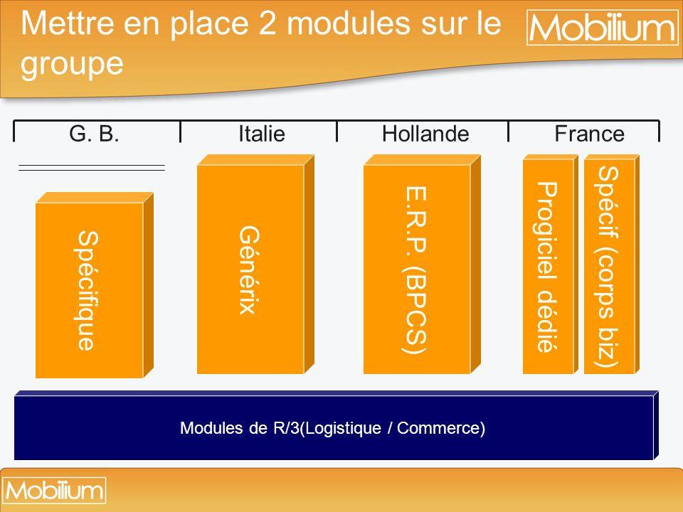 Mettre en place 2 modules sur le groupe G. B.ItalieHollandeFrance Modules de R/3(Logistique / Commerce) Progiciel dédié Spécifique Générix E.R.P. (BPC