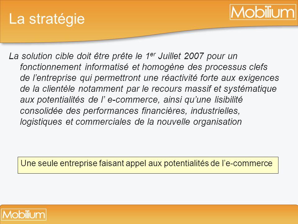 La stratégie La solution cible doit être prête le 1 er Juillet 2007 pour un fonctionnement informatisé et homogène des processus clefs de lentreprise