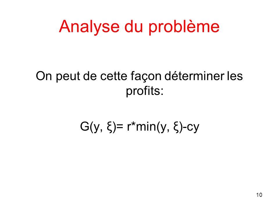 10 Analyse du problème On peut de cette façon déterminer les profits: G(y, ξ)= r*min(y, ξ)-cy