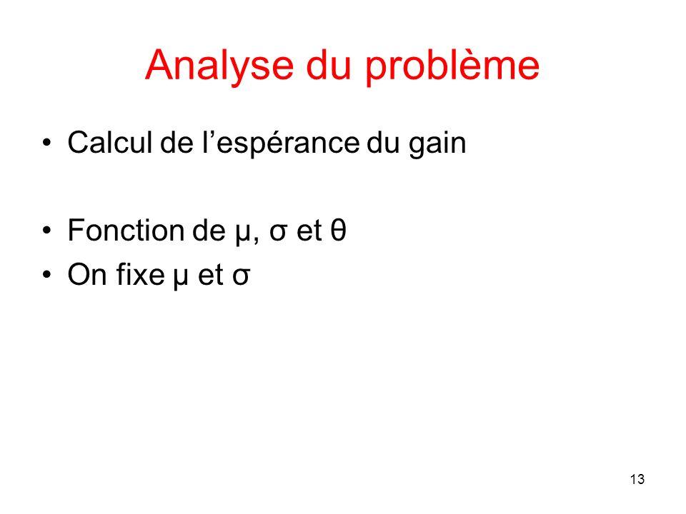 13 Analyse du problème Calcul de lespérance du gain Fonction de μ, σ et θ On fixe μ et σ