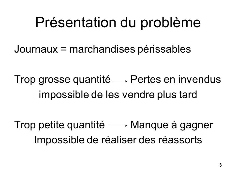 3 Présentation du problème Journaux = marchandises périssables Trop grosse quantité Pertes en invendus impossible de les vendre plus tard Trop petite