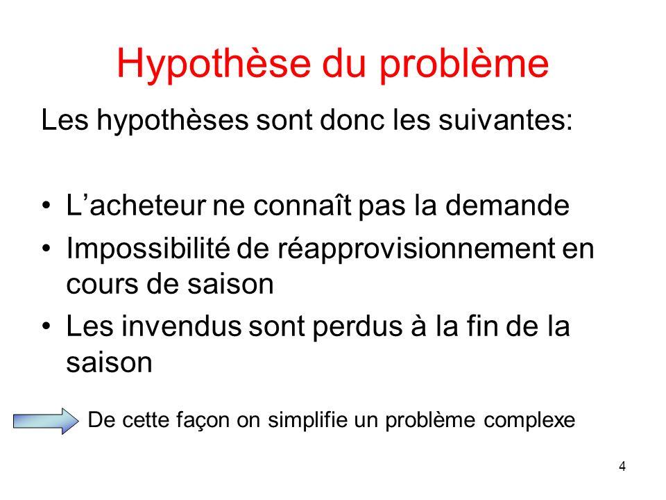 4 Hypothèse du problème Les hypothèses sont donc les suivantes: Lacheteur ne connaît pas la demande Impossibilité de réapprovisionnement en cours de s