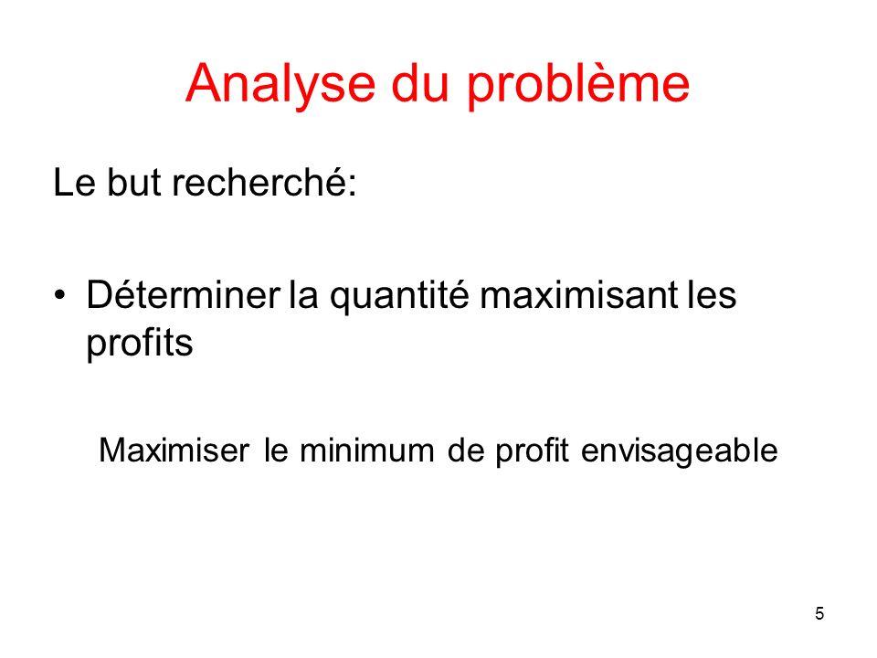 5 Analyse du problème Le but recherché: Déterminer la quantité maximisant les profits Maximiser le minimum de profit envisageable